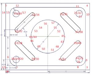 masterhacks_practica_fresa_circular_cnc_puntos
